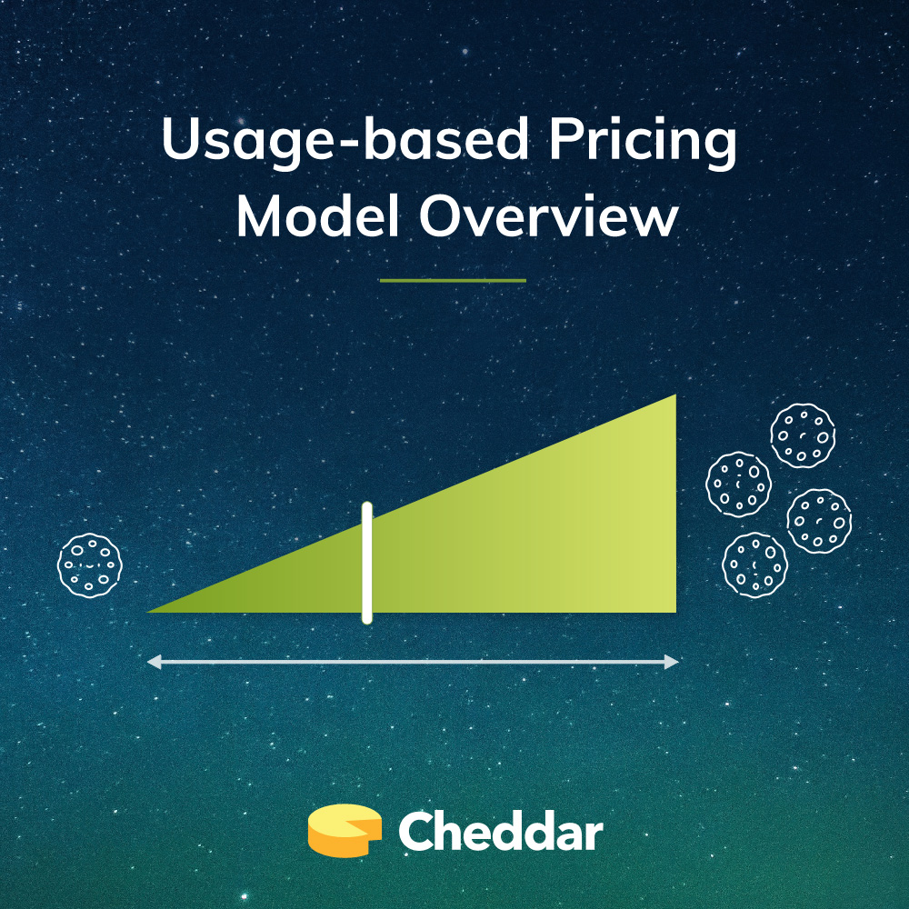 Even Pricing: SaaS Usage-based Pricing Model Overview