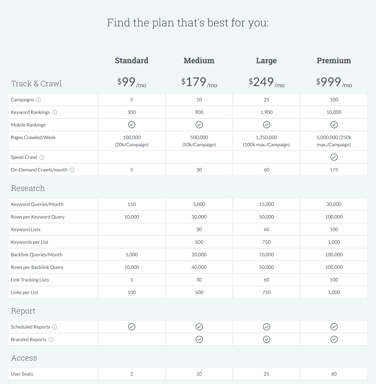 Tiered Pricing: SaaS Usage-based Pricing Model Overview